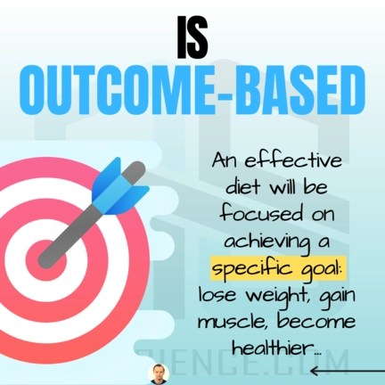 This is the picture of the last staple for effective nutrition for weight loss - being outcome-based