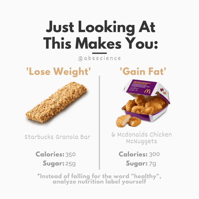 This picture compares granola bar with chicken mcnuggets and shows that eating healthy can contribute to a higher caloric intake