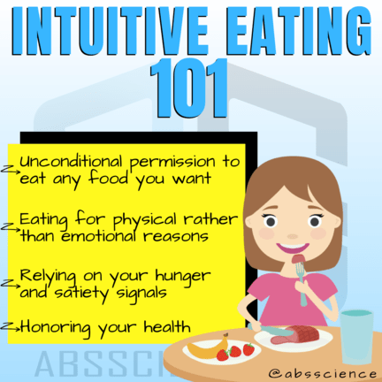 This picture explains what intuitive eating is for