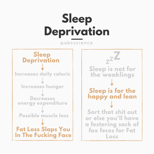 This picture shows how can sleep deprivation affect weight loss outcome