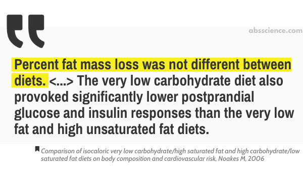 the second study on insulin and weight loss