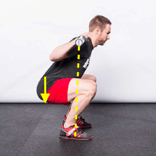The second reason why you are not gaining muscle - partial range of motion
