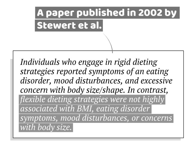 Rigid vs. flexible dieting association with eating disorder symptoms in non obese women
