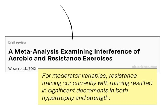Cardio interference with resistance training