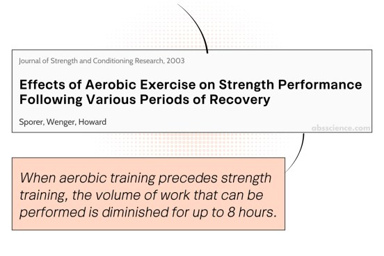 Effects of Aerobic Exercise on Strength Performance Following Various Periods of Recovery