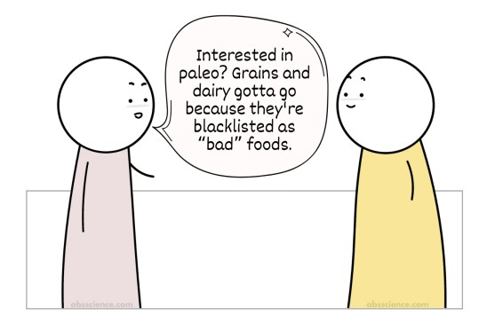 """Interested in paleo? Grains and dairy gotta go because they're blacklisted as """"bad"""" foods."""