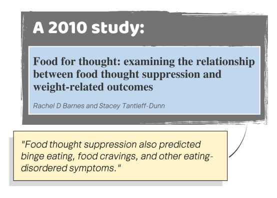 """""""Food thought suppression also predicted binge eating, food cravings, and other eating-disordered symptoms."""""""