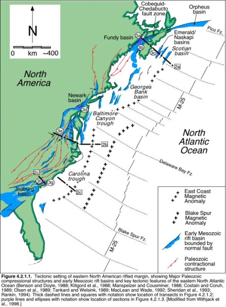 Just like in school.  I'm talking about the Cobequid-Chedabucto fault at the top of the illustration (from http://www.ldeo.columbia.edu/~polsen/nbcp/basinevolution.html)