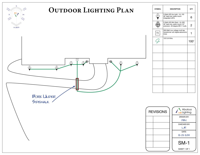 Roswell Wiring Diagram Library Landscape Lights Parallel How To Plan Lighting Abulous Alpharetta Johns Creek