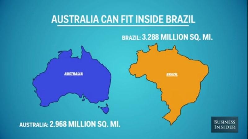 مساحة دولة البرازيل تفوق مساحة أستراليا بقرابة 800 ألف كم مربع. أي أن البرازيل قادرة على احتواء أستراليا.