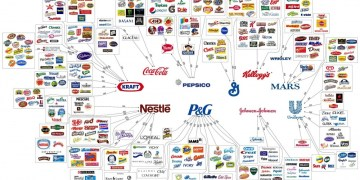 biggest corporations in the world