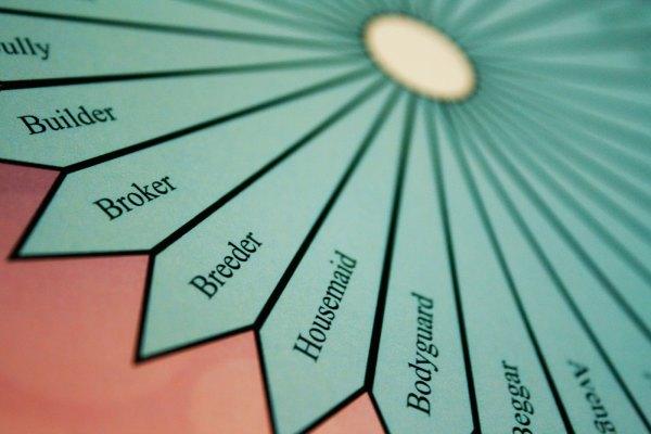 soul memories - pendulum charts 8343922971 o - Soul Memories – Past Life Regression Karmic Lessons Pendulum Charts Dowsing System