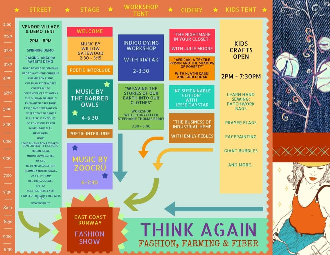 Think Again Fashion Farming Amp Fiber Abundance Nc