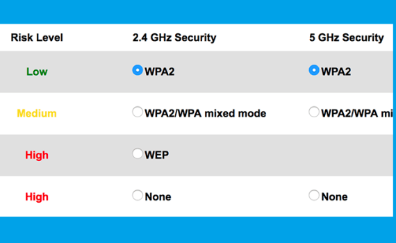 كيفية تفعيل تشفير AES (WPA2) الأفضل في شبكة الوايرلس