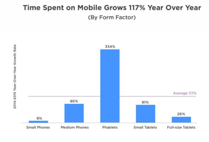 smartphone usage (1)