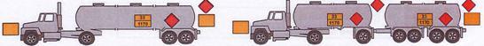 Обозначение транспортных средств при перевозке опасных грузов в автомобильных цистернах: в цистернах один груз