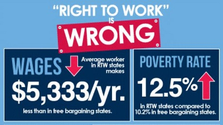 right to work by the numbers part 14 academe blog