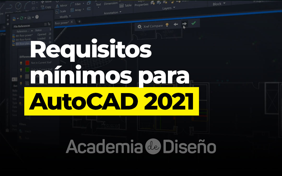 Requisitos mínimos para AutoCAD 2021
