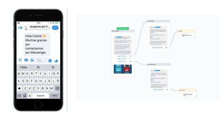 Messenger bot para aumentar tus ventas online