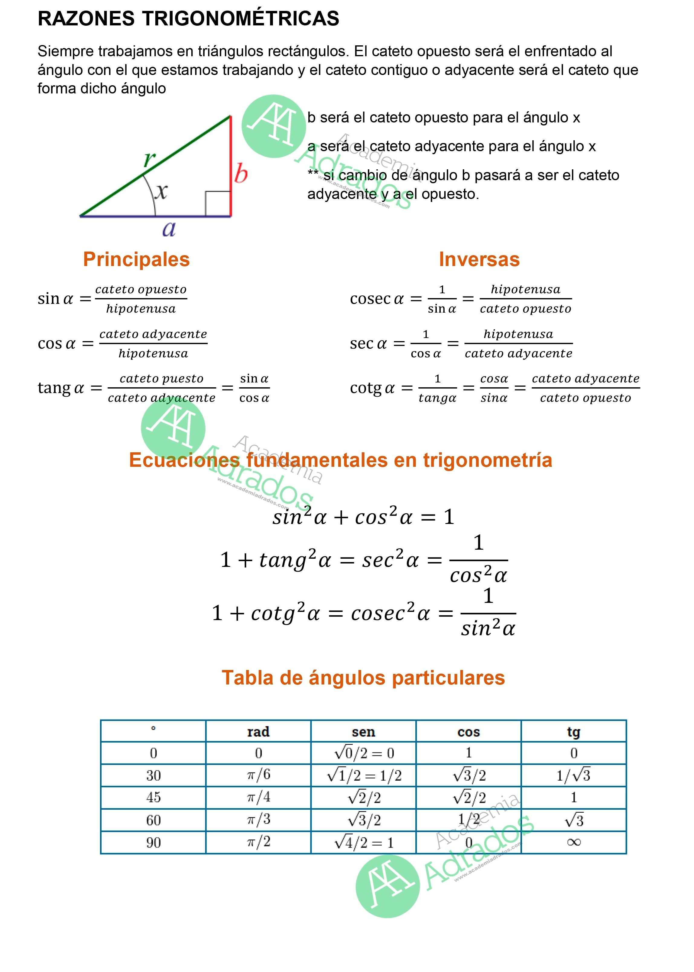 R.Trigonométricas