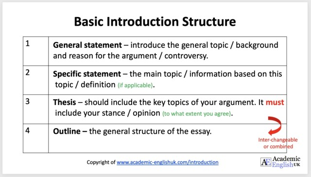 Academic Thesis Statements - how to write an academic thesis statement