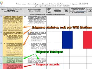 Tableau comparatif EGSP-EE avec drapeau français