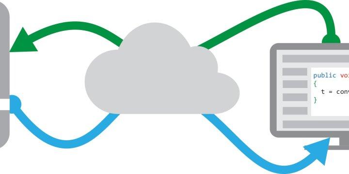 Cómo consumir un WebService SOAP con PHP