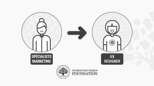 Comment changer votre carrière du marketing pour le design UX