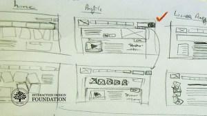 Processus de design de flux – Focus sur les besoins des utilisateurs
