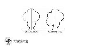 Symétrie vs. Asymétrie – Rappel des principes de design de base
