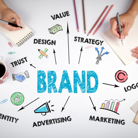 9 Steps to Build a Store Brand Customers Love
