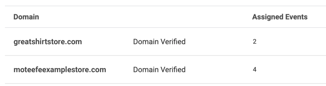 Prioritize your Facebook events: Domain Verified