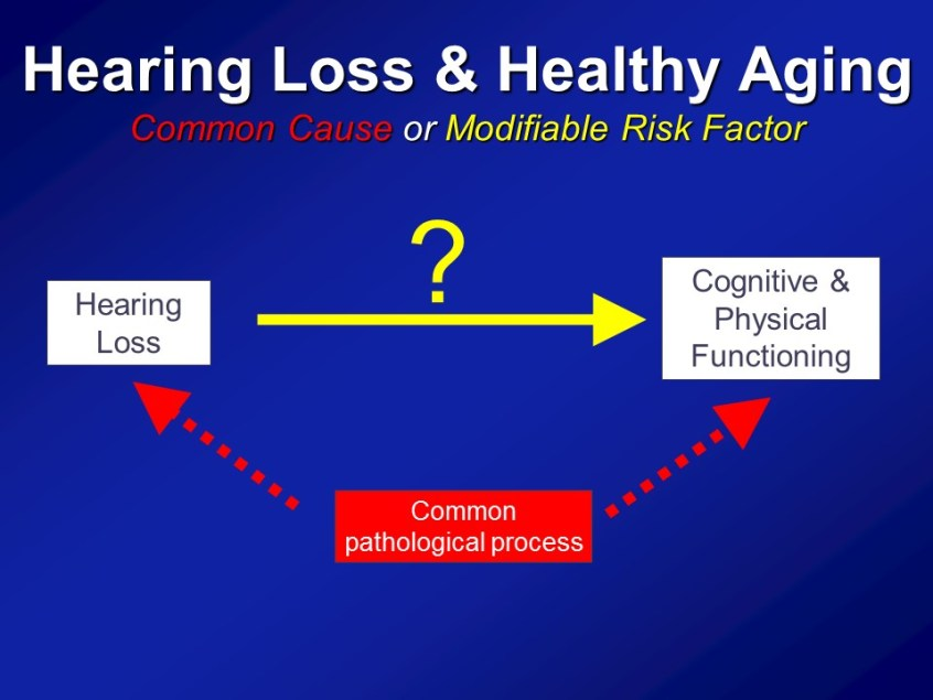 Hearing Loss and Healthy Aging – A Public Health Perspective