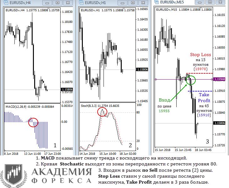 sistem perdagangan tiga layar alexander penatua pilihan konsep penting dan strategi perdagangan edisi kedua