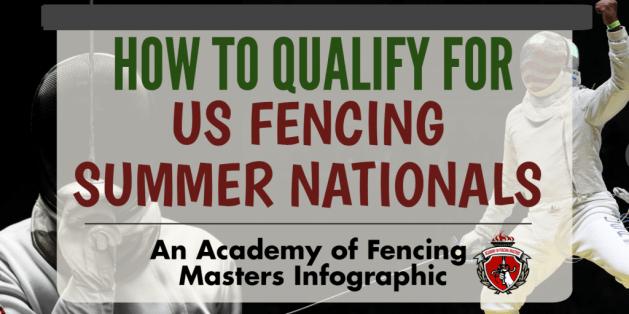 2017 USFA Fencing Summer Nationals Qualifications