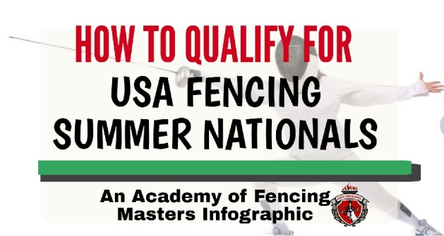 How to Qualify for the 2020 USA Fencing Summer Nationals - Infographic