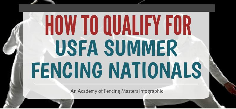 How to qualify for USFA Fencing Summer Nationals and July Challenge