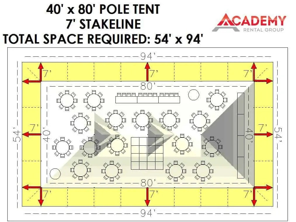40x80 Pole Tent_Staking Requirements