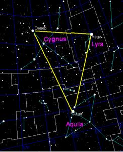 Summer Triangle constellation