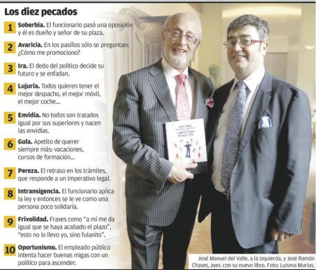 Editorial Amarante - Los diez pecados capitales de los empleados públicos (Leyenda y realidad de una tribu universal). Foto: La Nueva España