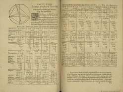 Astronomía nova, Johannes Kepler, 1609. GMG/1461, BNE