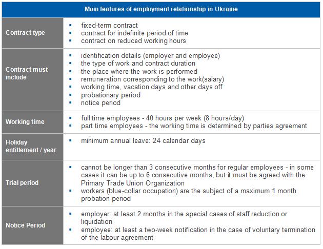 2017 Labour law aspects in Ukraine