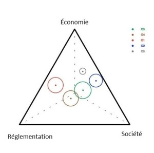 Triangle pour site