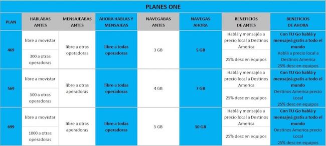 planes-one-movistar