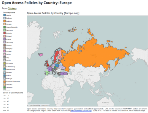 Tableau visualisation of Open Access policies in Europe