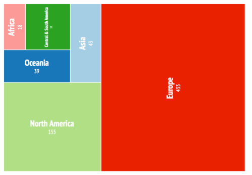 Treemap Infographic of Open Access Policies Worldwide by Continent