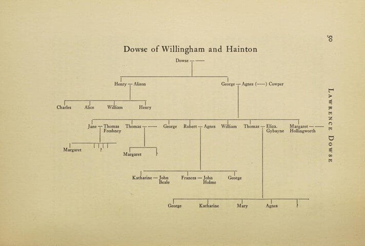 Dowse of Willingham and Hainton