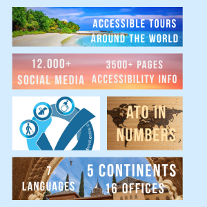 Accessible Travel Online in numbers