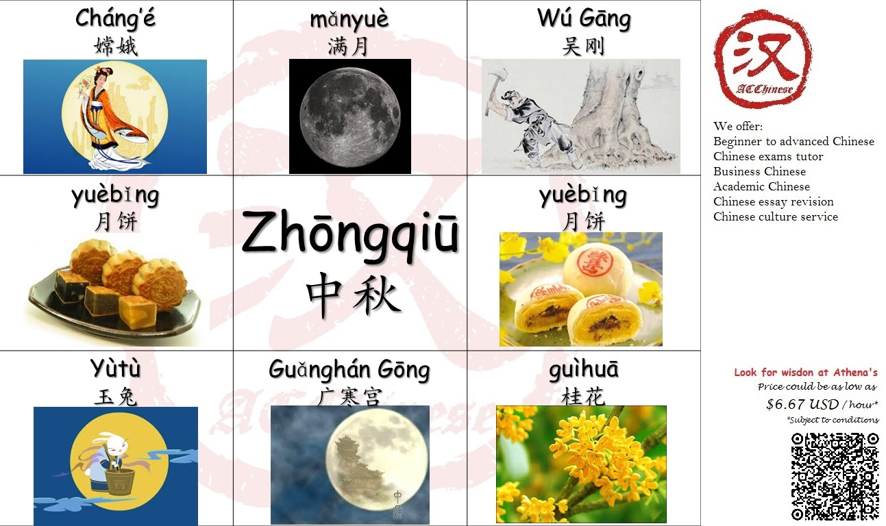 The Mid Autumn Festival Athena S Chinese Class