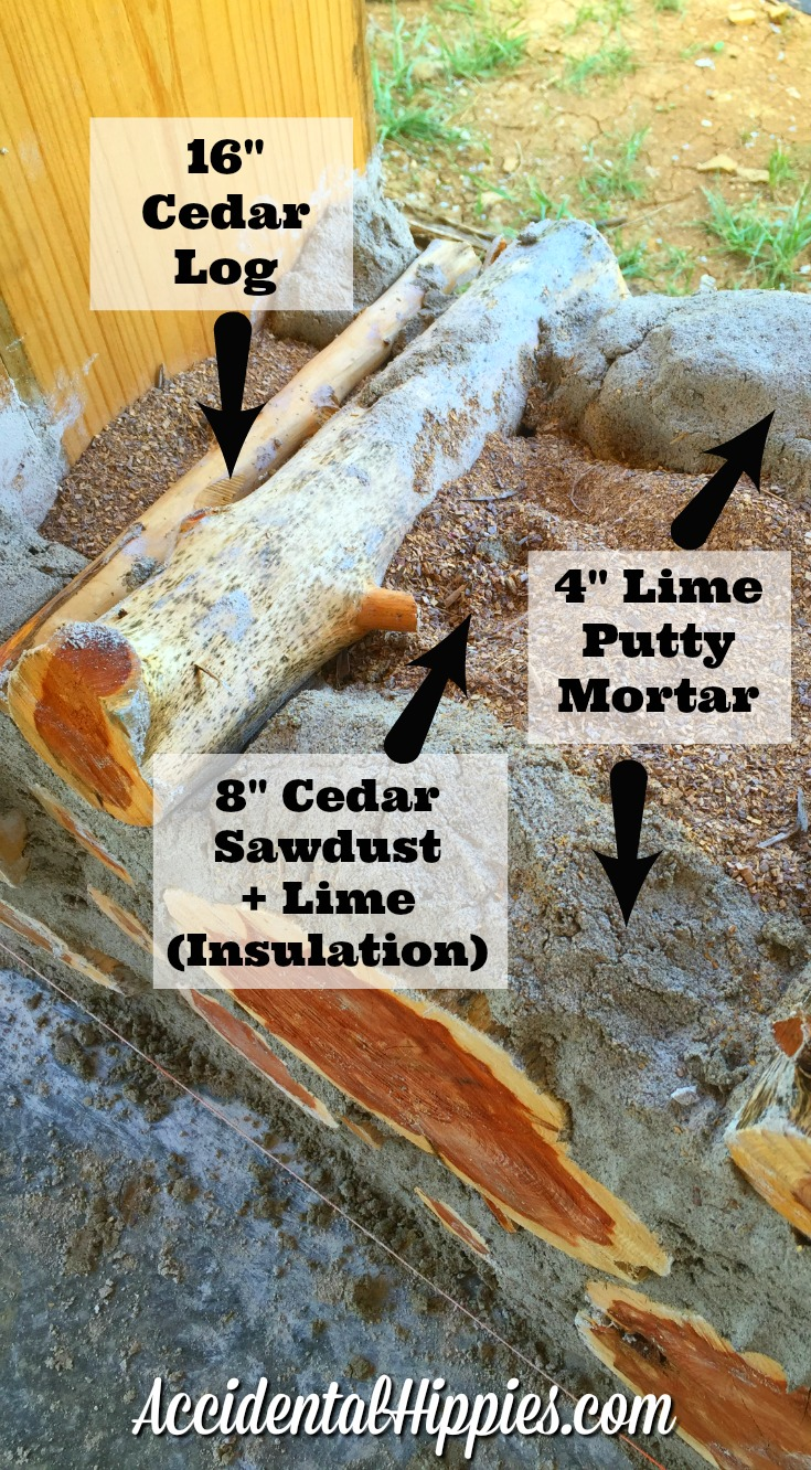 Cordwood walls built 16 inches thick using cedar logs, lime putty mortar (4 inches on either side) and 8 inches of cedar sawdust/lime insulation in the middle. Click to learn how to DIY! #cordwood #diy